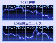 20141216ss3