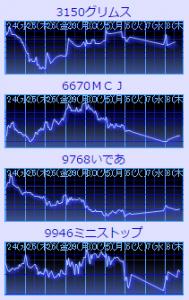 20150108ss1